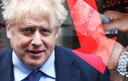 UK public debt could quadruple to £200BN this year – Boris warned NOT to burden taxpayers