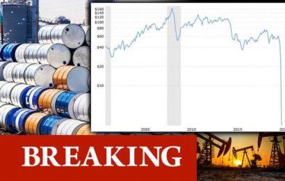 Oil price plummets to MINUS territory sending shockwaves through stock markets