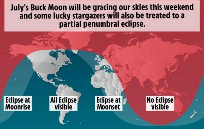 Lunar Eclipse 2020: How to spot July's Buck Moon during penumbral eclipse this weekend