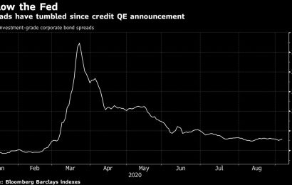 BlackRock Strategists Cool on Credit Rally Firm Helped Engineer