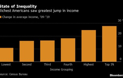 Richest Americans Got Richer in Past Decade, Far Outpacing Poor