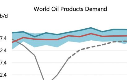 IEA cuts global oil demand outlook in 2020 to 2013 levels; 'treacherous' path lies ahead for economic recovery