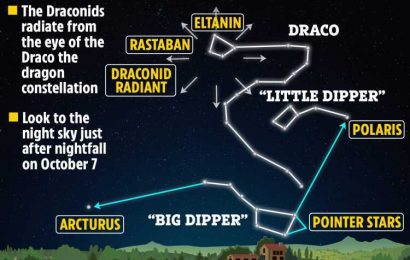 Meteor shower tonight: What time is Draconids 2020 in the UK and how to watch this evening?