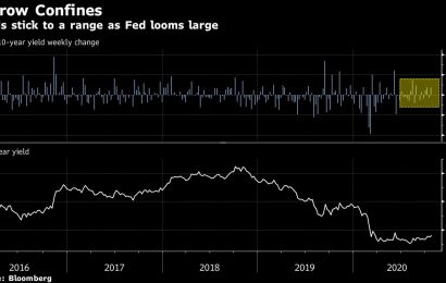 Fed Keeps Bond-Market Tantrums at Bay With Stealth Yield Control