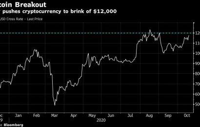 Bitcoin Approaches $12,000 After Snapping Equities Correlation