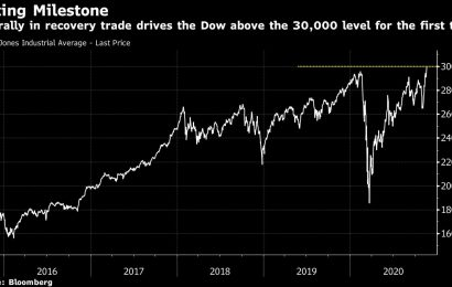 Back-to-Normal Rally Drives Dow Above 30,000 for First Time