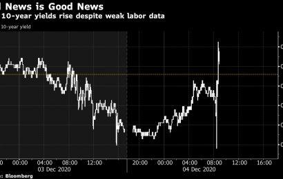 Weak Jobs Data Sink Treasuries as Traders Bet on U.S. Stimulus