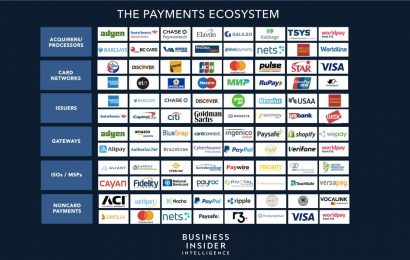 The industry's biggest shifts, trends, and evolution in 2020—and what the pandemic's impact on digitization will mean for the payments landscape