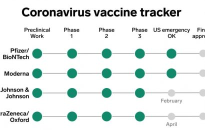 What's coming next for COVID-19 vaccines? Here's the latest on 9 leading programs, after Pfizer and Moderna