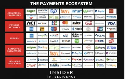 The payment industry's biggest trends in 2021—and the pandemic's impact on digitization in the payments landscape