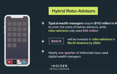 HYBRID ROBO-ADVISORS: Here's how incumbent wealth managers are successfully implementing the hybrid robo-advisor model